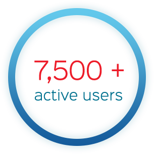 Over 7500 Active Users
