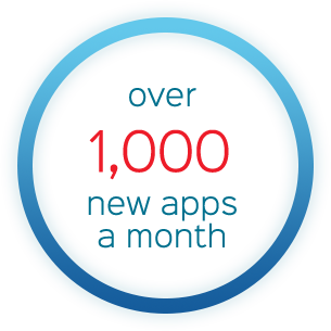Over 1000 new apps a month